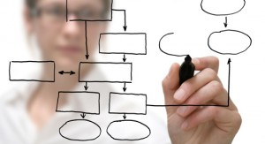 Как правило, Техническое Задание на разработку сайта состоит из нескольких частей